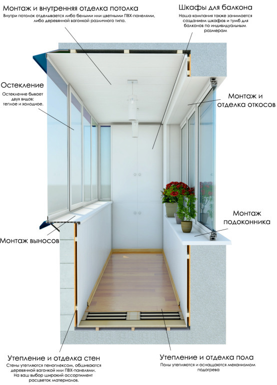 Альфа-комфорт - балкон - под ключ.